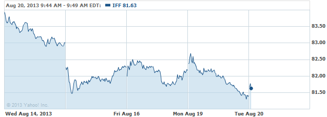 IFF-20130820