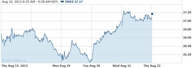 IMAX-20130822