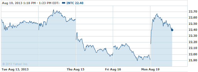 INTcC-20130819