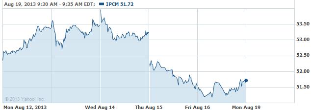 IPCM-20130819