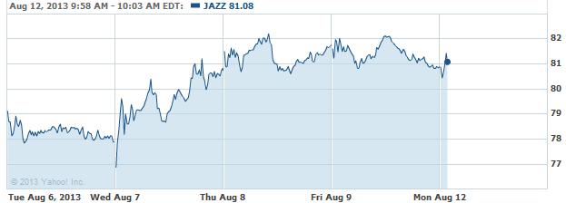 JAZZ-08122013