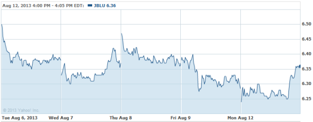 JBLU-20130812