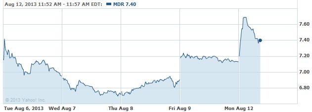 MDrR-08122013