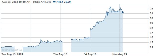 MTEX-20130819