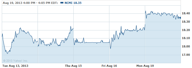 NCMI-20130820