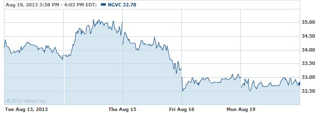 NGVC-20130820