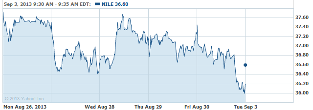 NILE-20130903