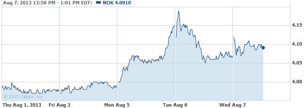 NOK-08072013