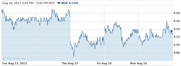 NOK-20130820