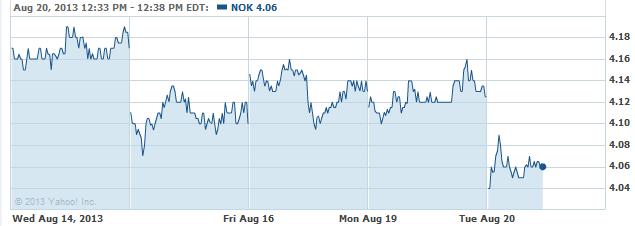 NOkK-20130820