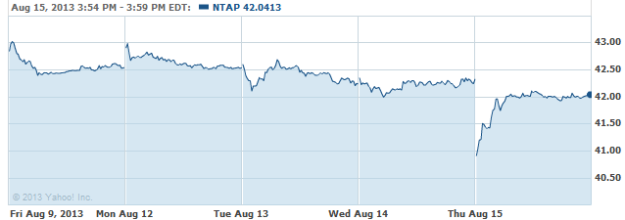 NTAP-20130815