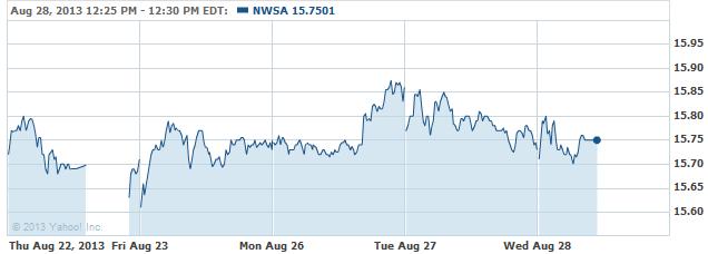 NWSA-20130828