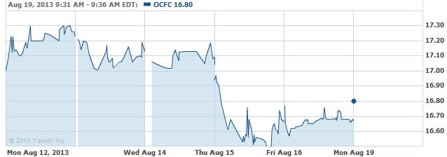 OCFC-20130819