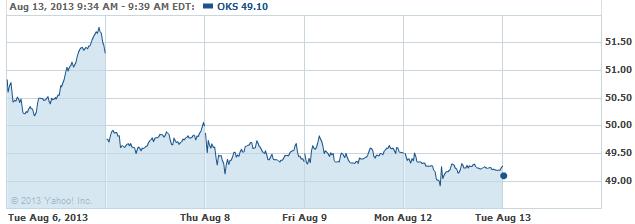 OKS-08132013