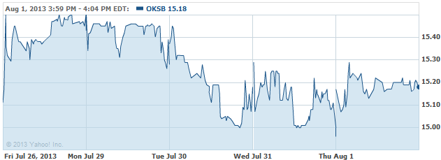 OKSB-20130802