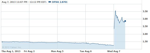 OPXA-08072013