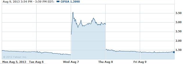 OPXA-08122013
