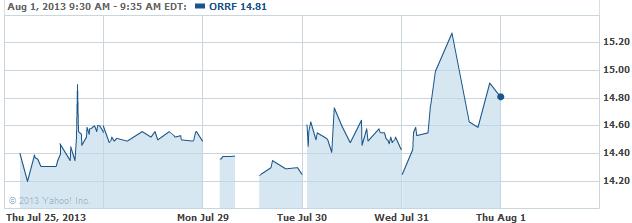 ORRF-20130801
