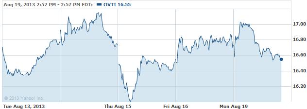 OVTI-20130819