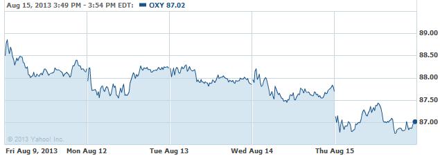 OXY-20130816