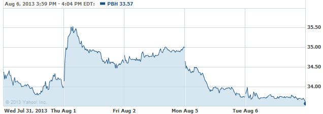 PBH-08072013