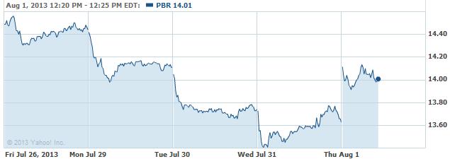 PBR-20130801