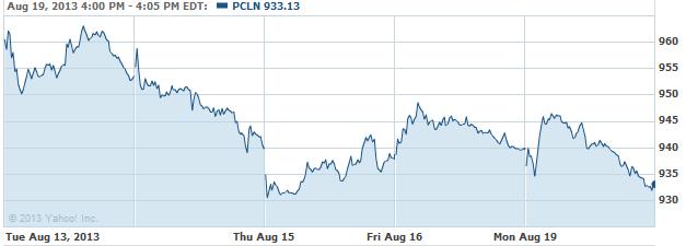PCLN-20130820