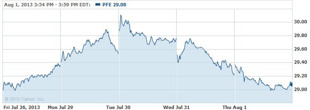 PFE-20130802