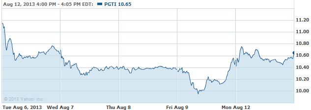 PGTI-08132013