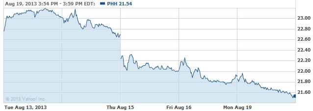 PHH-20130820