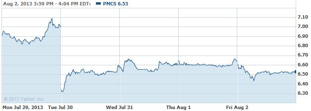 PMCS-08052013