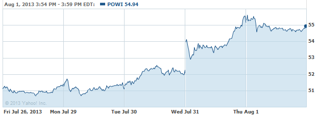 POWI-20130802