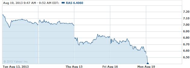 RAS-20130819