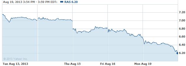 RAS-20130820