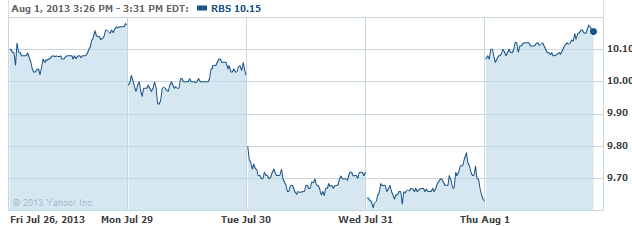 RBS-20130801