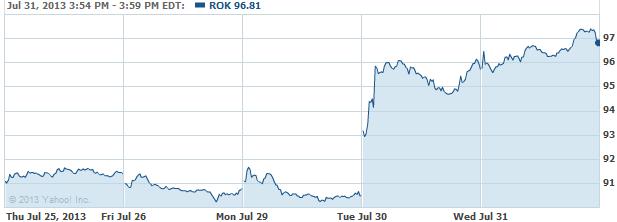 ROK-20130801