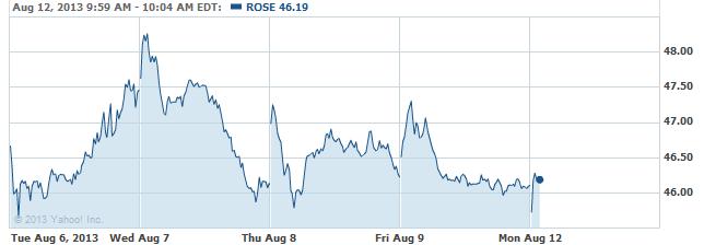 ROSE-08122013