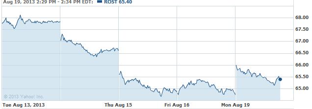 ROST-20130819