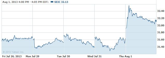 SEIC-20130802