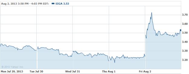 SIGA-20130802