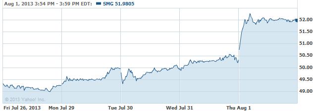 SMG-20130802
