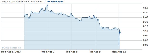 SNAK-08122013