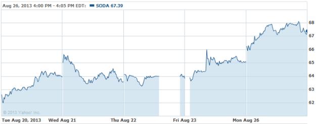 SODA-20130826