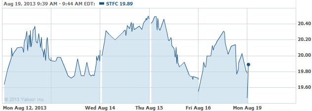 STFC-20130819