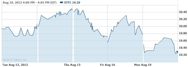 STFC-20130820