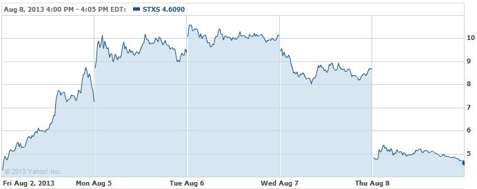 STXS-20130808