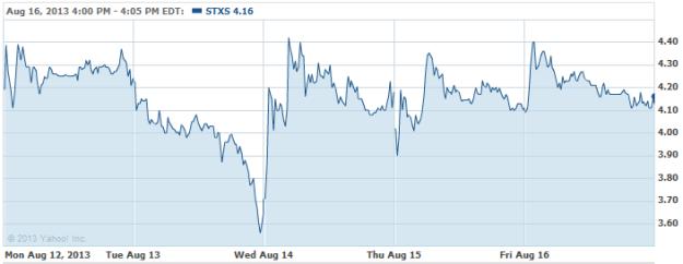 STXS-20130816