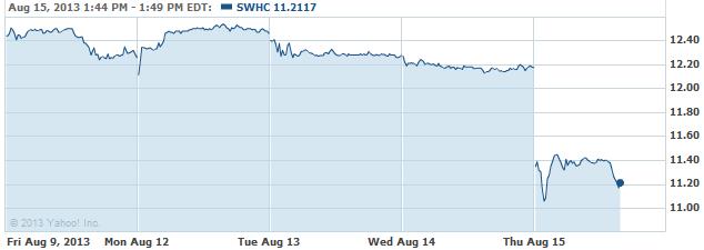 SWHC-20130815