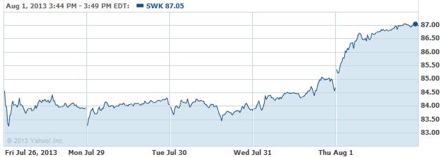 SWK-20130802