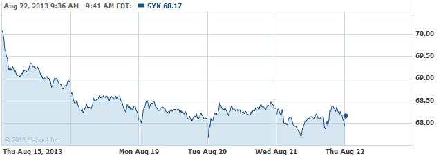 SYK-20130822